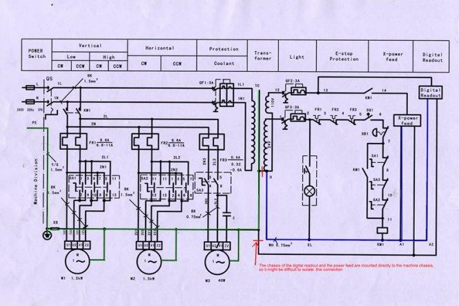 Australian Domestic Switchboard Wiring Diagram Wiring Diagram – Switchboard Wiring Diagram