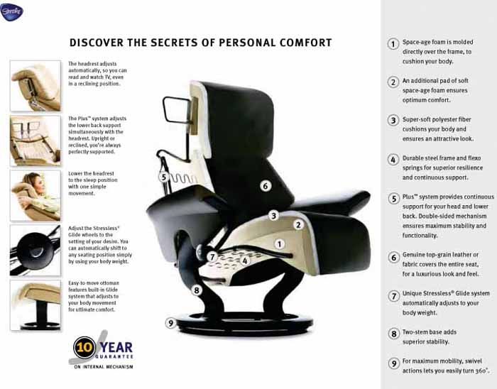 ergonomic chair replacement parts lazy boy chairs nz stressless recliner and sofa warranty information ekornes recliners sofas other furniture