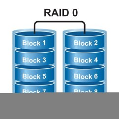 Raid 5 Concept With Diagram Obd2a To Obd2b Distributor Wiring Eli5 What Is Quotraid Quot Buildapc