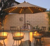The Best Patio Umbrella for Your Backyard