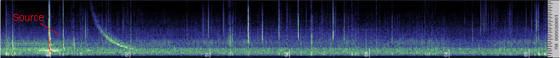Spectrogram of whistler