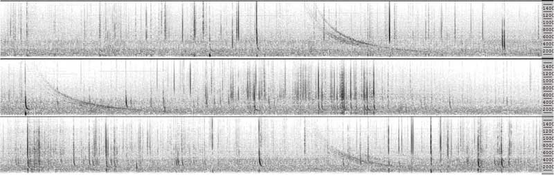 Spectrograms of whistlers from Florida