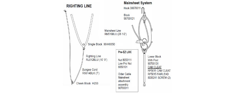 Righting & Mainsheet Systems