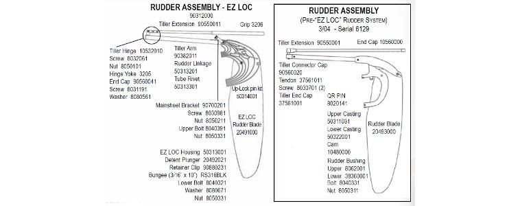 Rudder Assembly