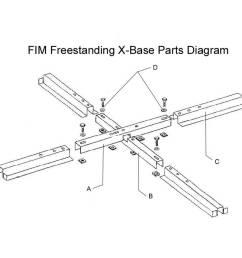 freestanding fim x base diagram [ 921 x 921 Pixel ]