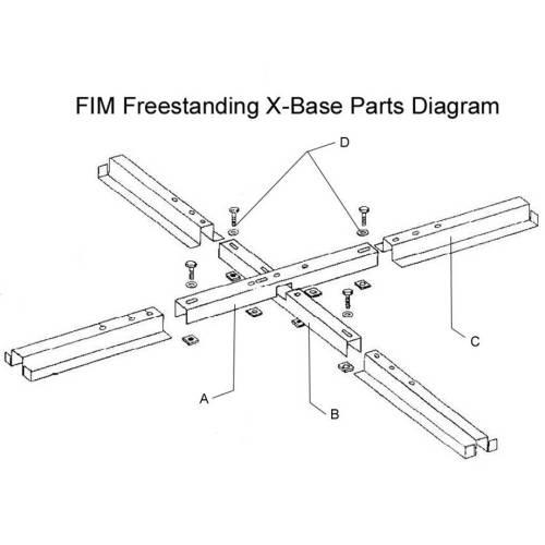 small resolution of freestanding fim x base diagram
