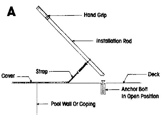Installation Rod Instructions