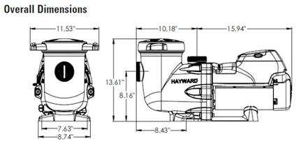 Hayward EcoStar Variable Speed Inground Swimming Pool Pump