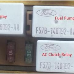 Ford Fuel Pump Relay Wiring Diagram Smart Home Uk Taurus Sable Trouble Shooting 1996 To 1999 Location