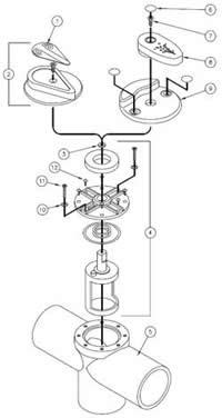 Parts for Hot Spring & Tiger River water diverter valves