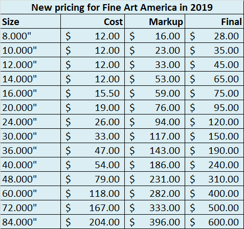 New pricing on Fine Art America for prints in 2019