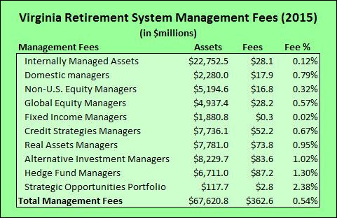 VRS_management_fees2