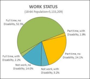 disability_work_status