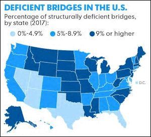 Virginia has its share of bad bridges.