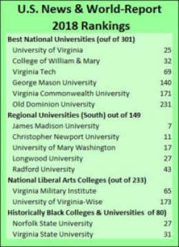 How the U S  News Ranking Skews University Behavior