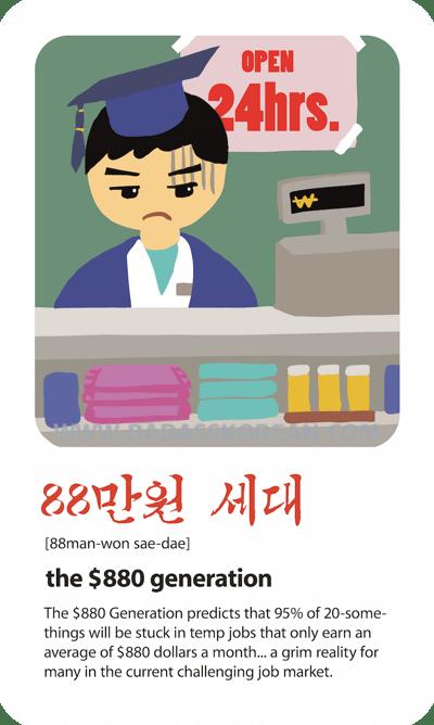 Pop Culture 88만원 세대[88man-won sae-dae] the $880 generation
