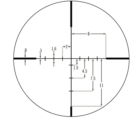 8 Best Aiming Reticles For Hunting Applications