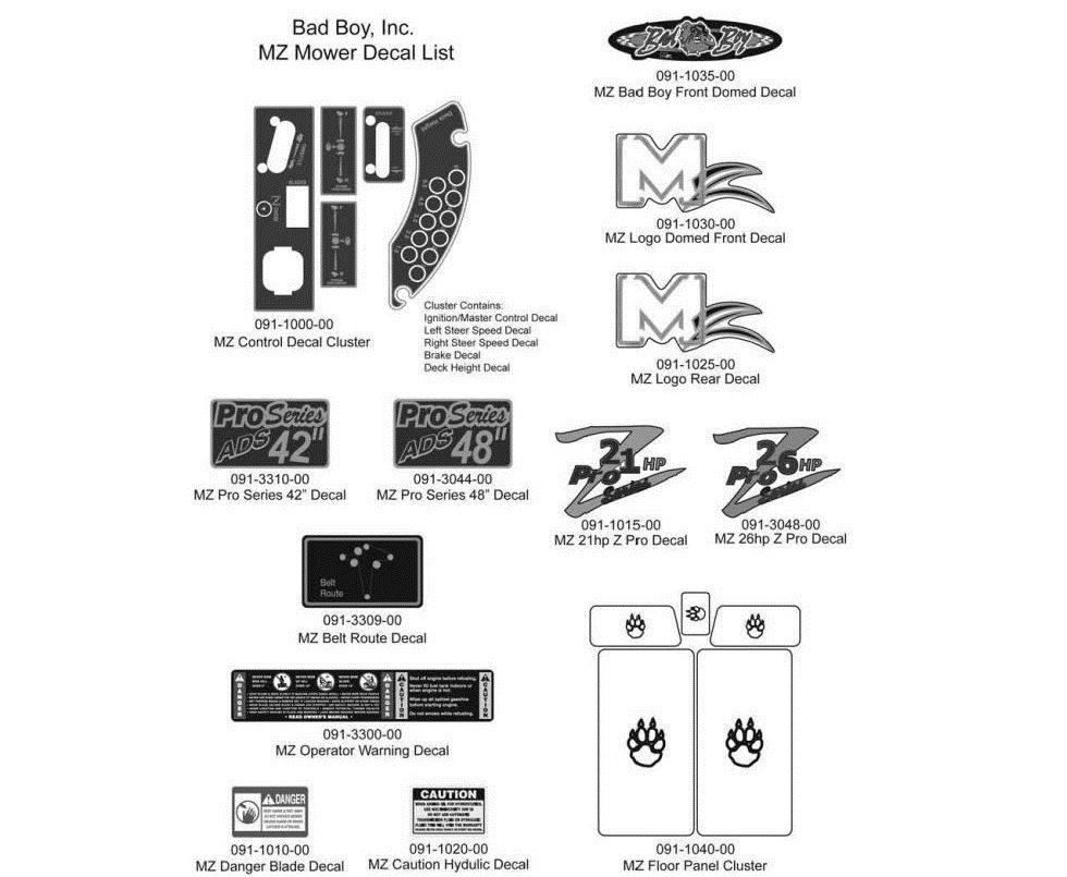 Pro Series Bad Boy Lawnmower Manual