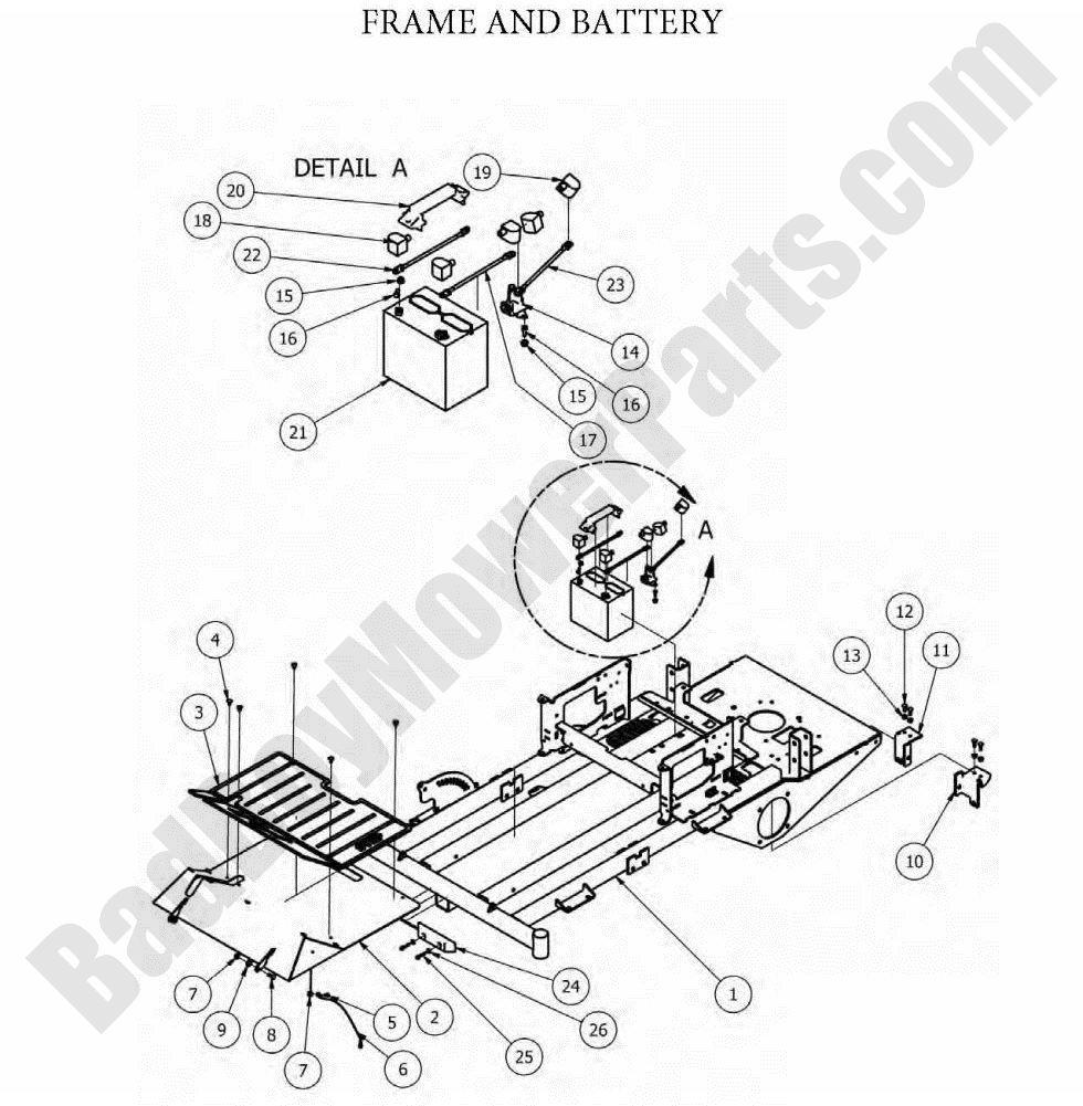 medium resolution of stealth 4x4 wiring diagram online wiring diagrambad boy wiring diagram light wiring diagram databasebad boy parts