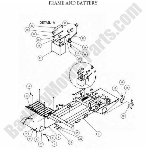 small resolution of stealth 4x4 wiring diagram online wiring diagrambad boy wiring diagram light wiring diagram databasebad boy parts