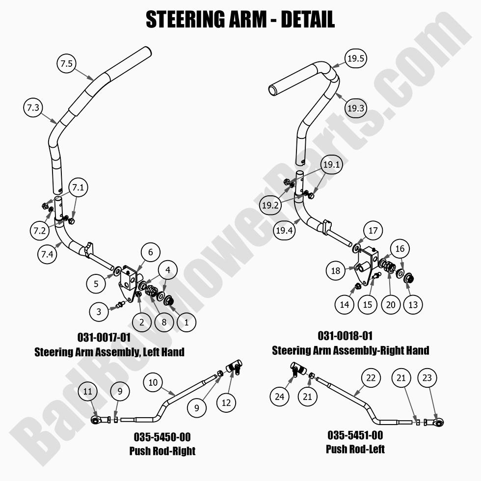 Bad Boy Mower Parts Lookup|2021|MZ & MZ Magnum|Steering