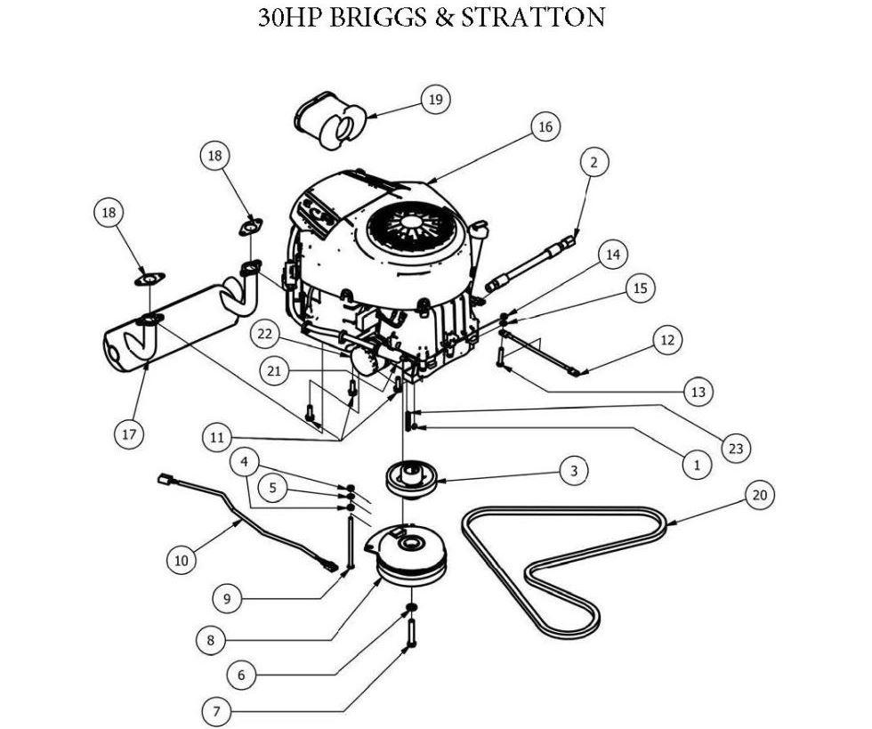 30HP Briggs