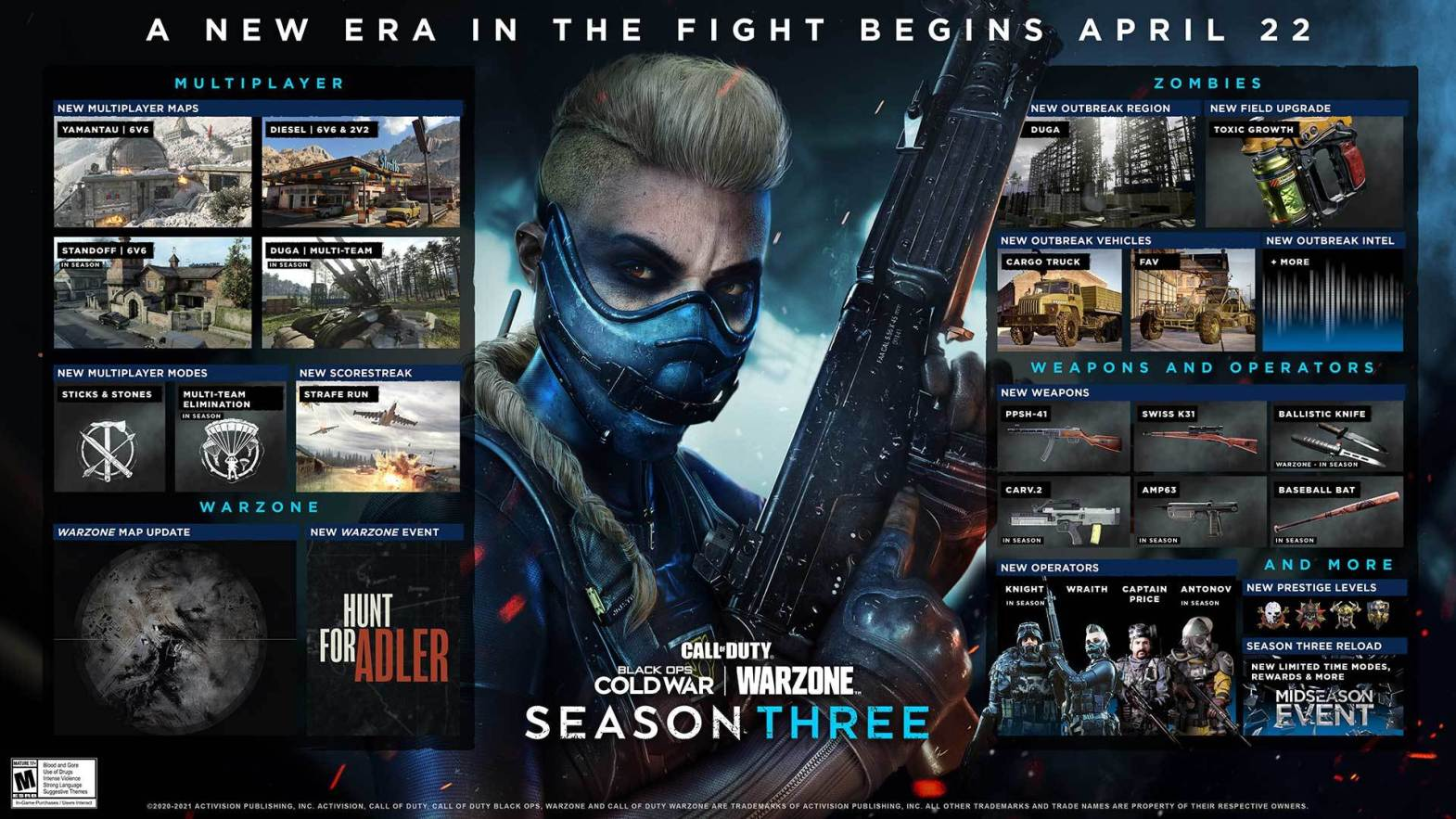 Season 3 of Call of Duty: Black Ops Cold War and Warzone revealed roadmap
