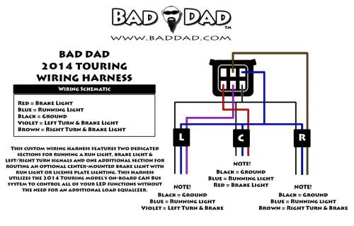 small resolution of 1 bad dad s 2014 wiring harness features 3 sections 1 center