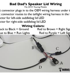 2014 speaker lids with 5x7 speaker bad dad custom bagger parts rh baddad com harley starter [ 1200 x 900 Pixel ]