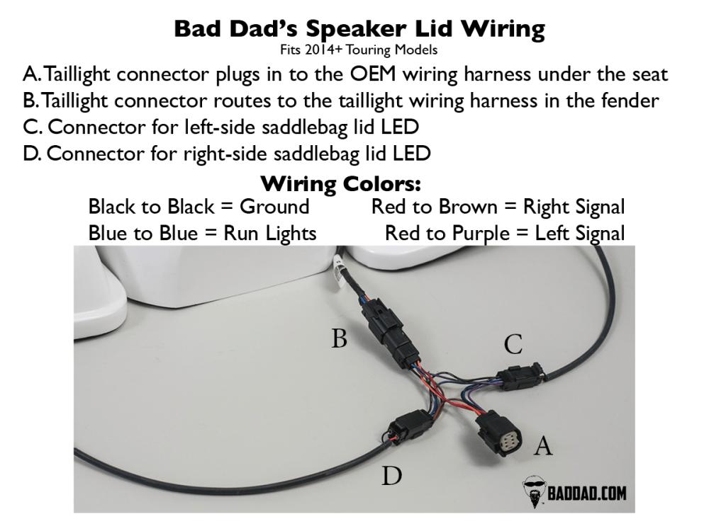 medium resolution of 2014 speaker lids with 5x7 speaker bad dad custom bagger parts rh baddad com harley starter