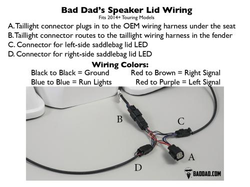 small resolution of 2014 speaker lids with 5x7 speaker bad dad custom bagger parts rh baddad com harley starter