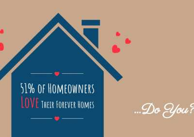 51% of Homeowners Love Their Forever Homes …Do You?