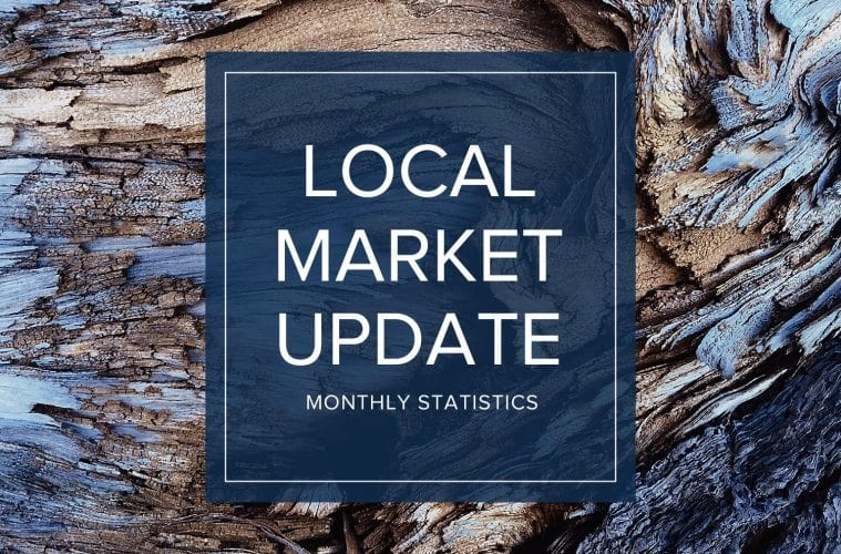 Local Market Update – September 2019