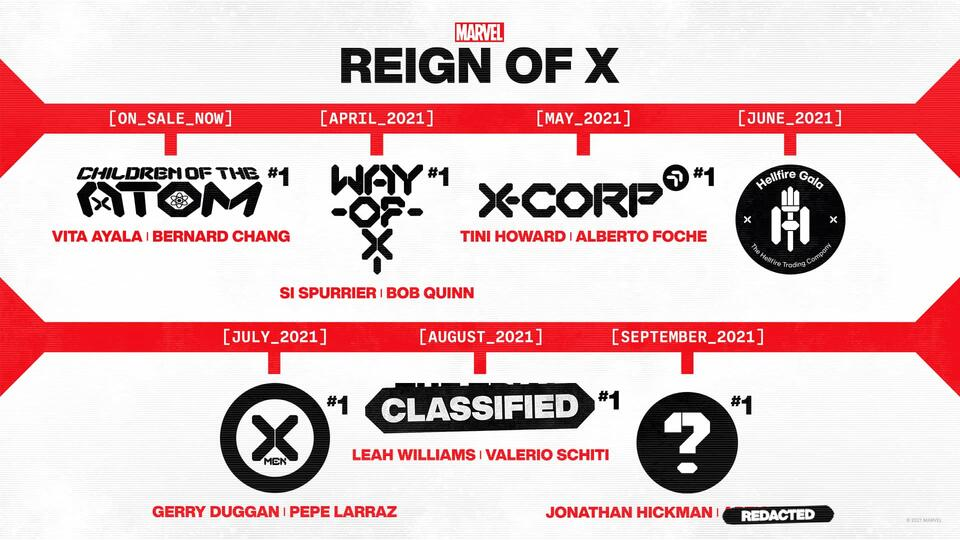Reign of X, annunci