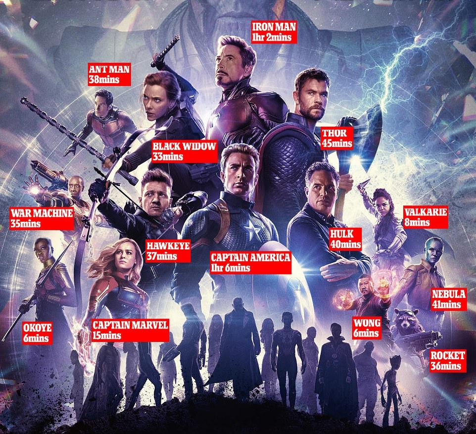 Giacca combattimento Nano 1//6 Set di Iron Man Infinity War Tony Stark USA IN MAGAZZINO