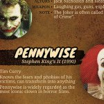 Clown: i più spaventosi pagliacci del cinema e della televisione elencati in una infografica