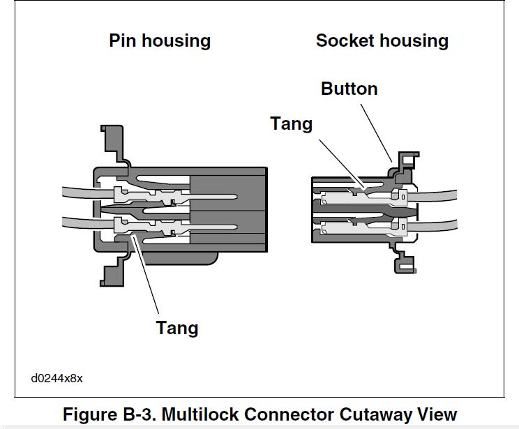 Buell Forum: Headlight connector mod