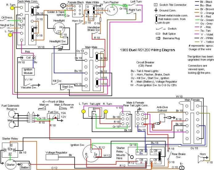 buell ignition wiring diagram
