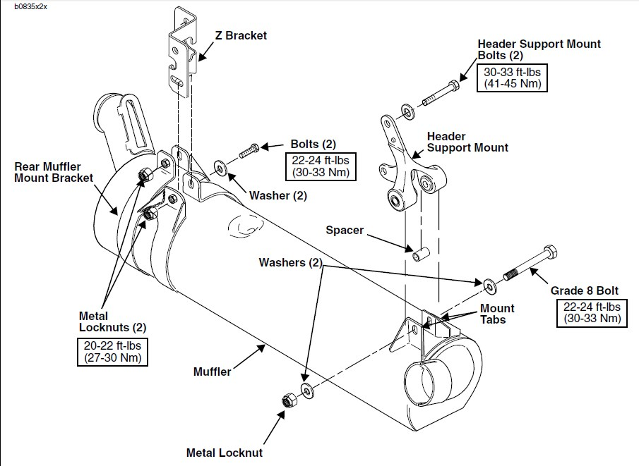 Buell Forum: Diagram of parts and how to mount the