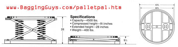 The Pallet Pal