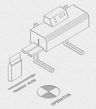 Continuous Heat Sealer Layout Illustrations
