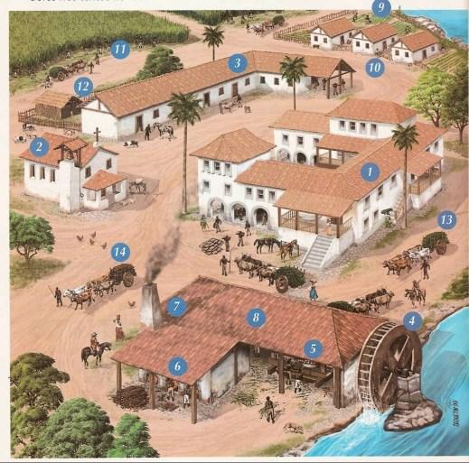 Representação de um engenho. Infelizmente não encontrei a legenda dos números, mas podemos notar que se trata de um engenho movido a água. 1) Casa-grande, 2) Capela, 3) Senzala, 9) Roçado, 11) Canavial.