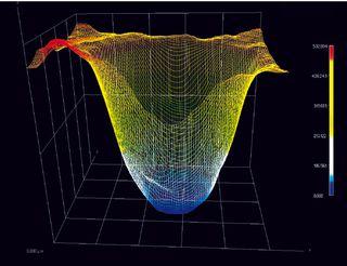 Visualización 3D  de Superficie de Estructuras