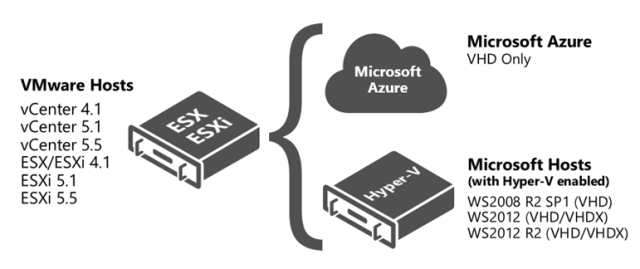 041015_2044_MicrosoftVi7
