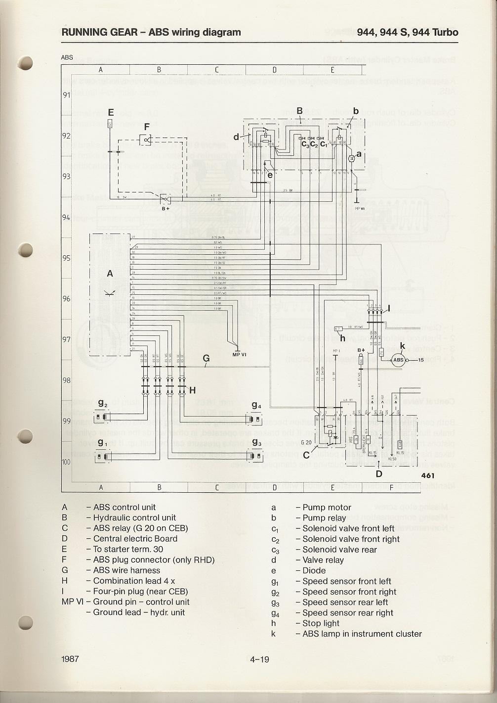 Wiring Diagram For Porsche Boxster - 2000 porsche boxster ... on