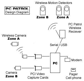 PC Patrol®