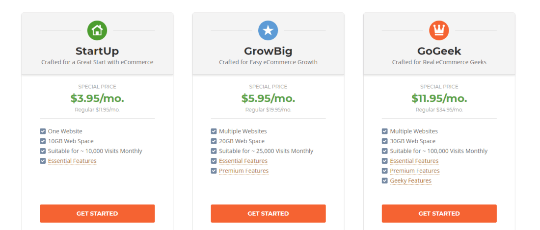 SiteGround ecommerce plan