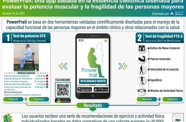 App para evaluar y mejorar la fragilidad en personas mayores