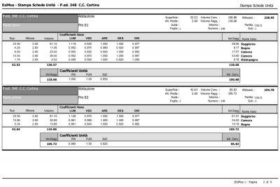 Redazione e revisione di tabelle millesimali  Servizi e competenze  Studio tecnico  Geom