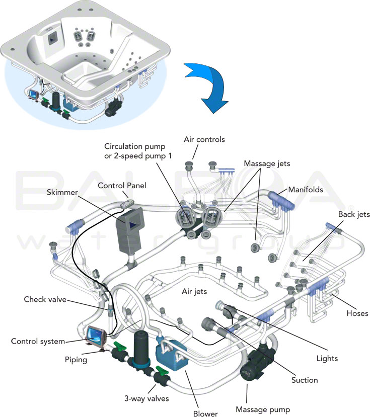 wiring diagram for hot tub warn atv solenoid balboa spa schematic all data water group the total controls troubleshooting